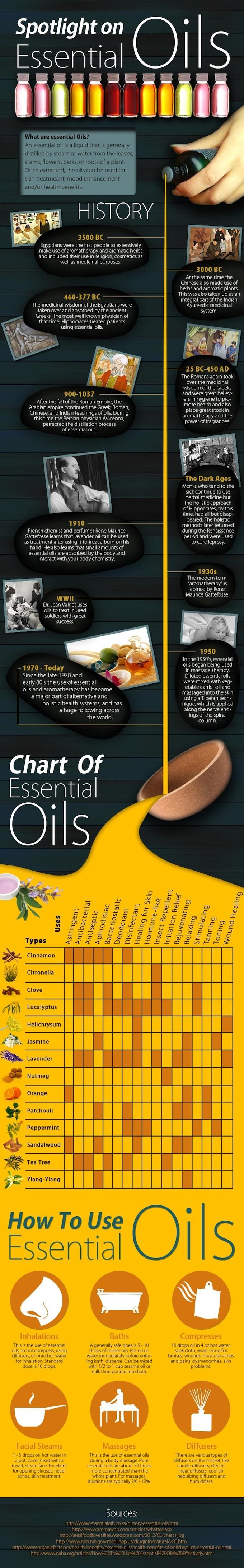 Essential_Oils_info-9-0