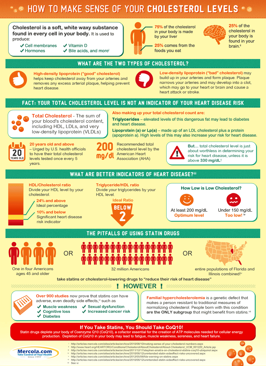 Do You Need A Statin recommendations