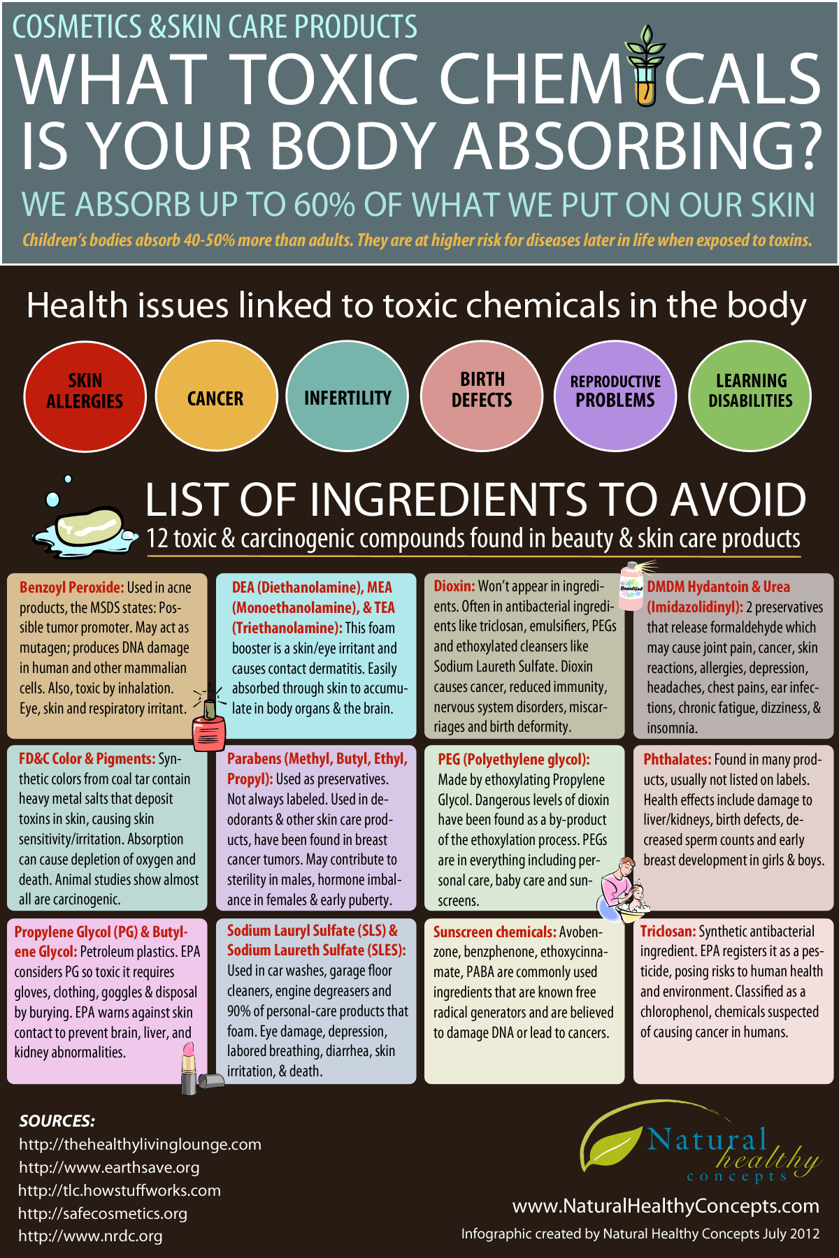 toxic-skin-infographic-ingredients-12-avoid