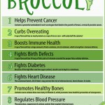 Top 10 Health Benefits of Broccoli