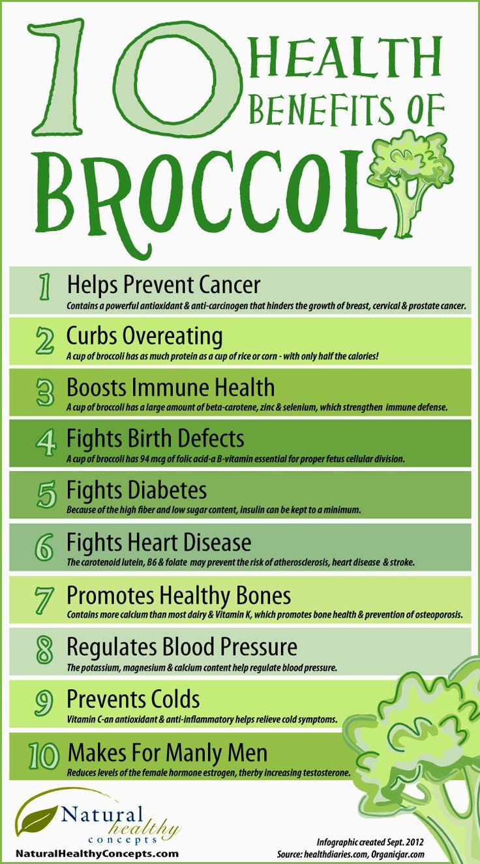 The Benefits Of A Beautiful Balcony Garden: Top 10 Health Benefits Of Broccoli