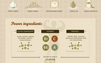 How Garlic Can Save Your Health (Infographic)